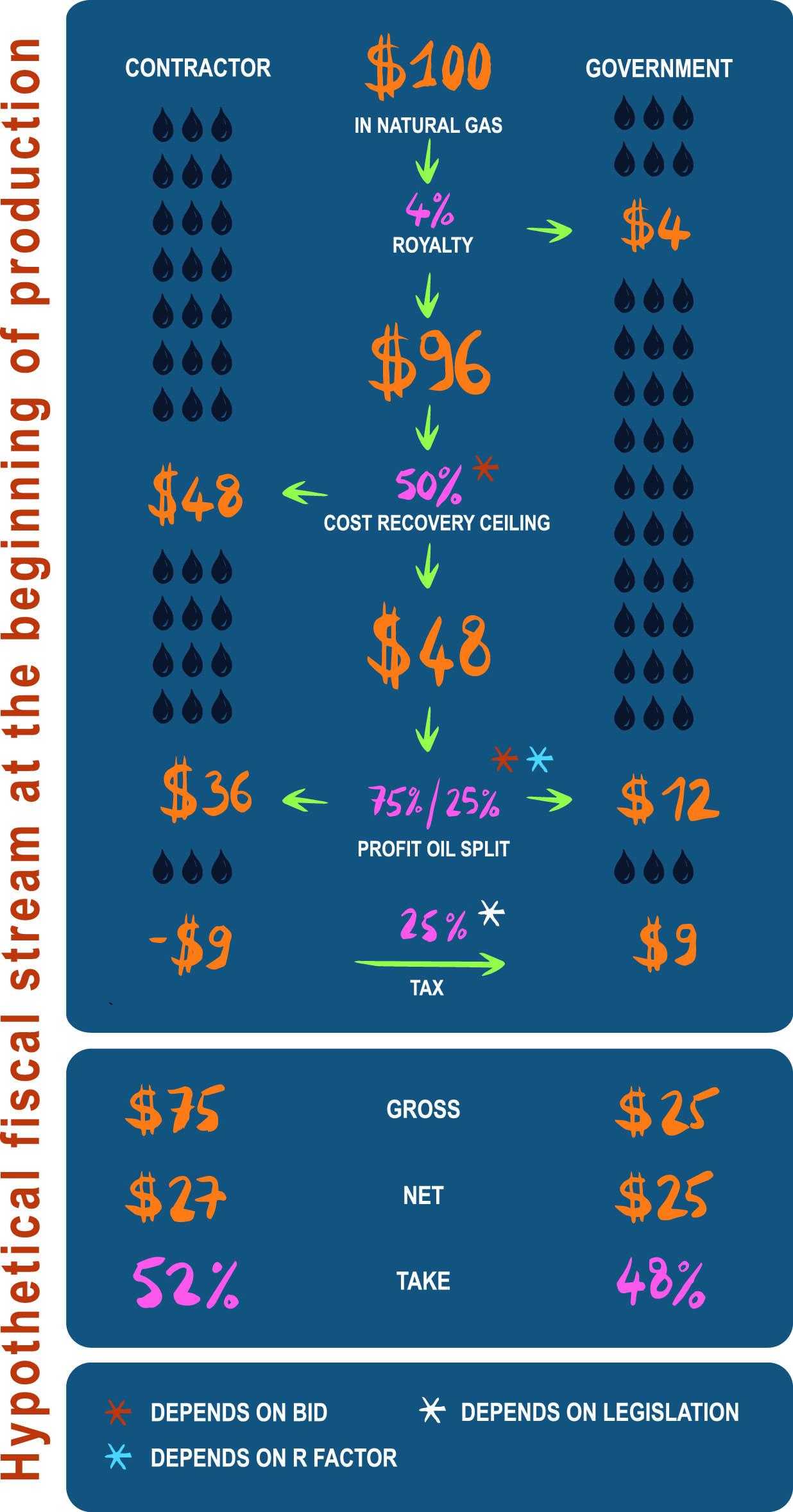 exec_-_royalties_chart[1_new