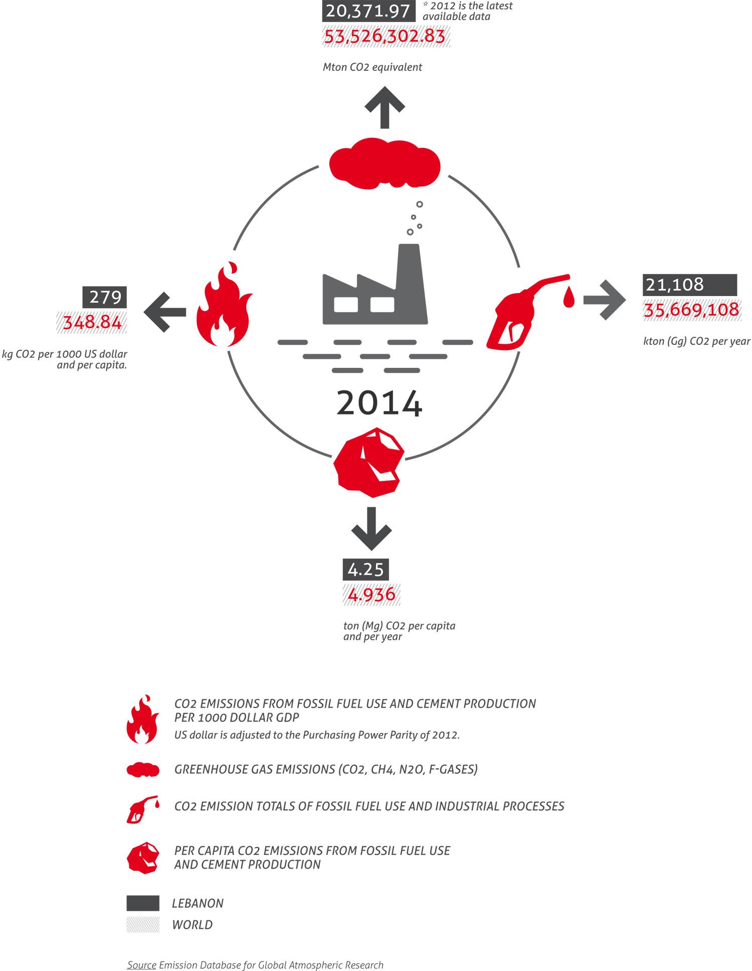Emissions-Refugees-(1)-(2)-1